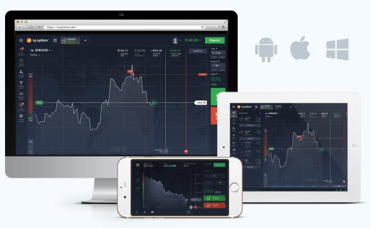 iq option trading platforms
