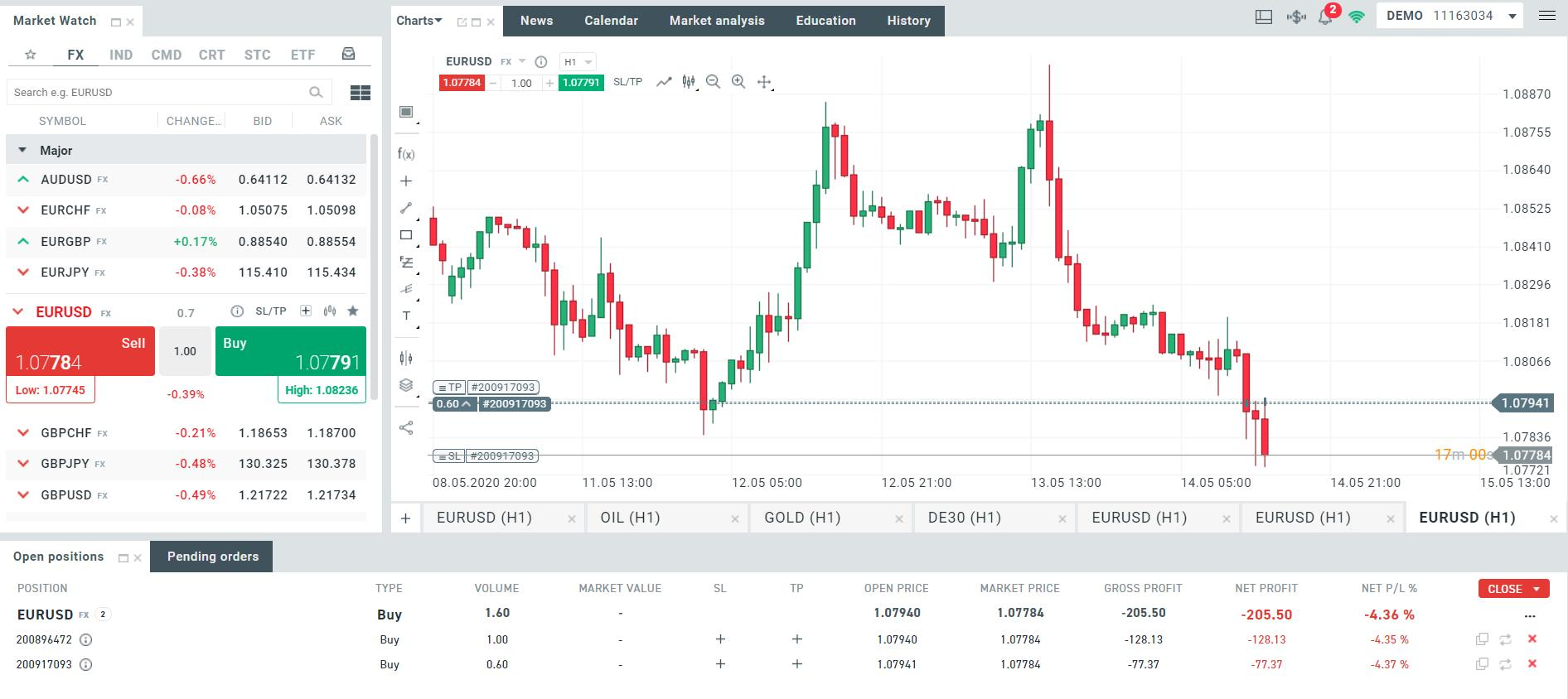 Find the Best Forex Broker in Philippines - List of + Reviews